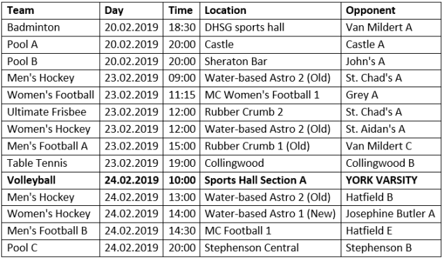 cw7 matches